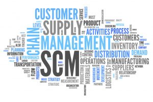 Word Cloud with Supply Chain Management related tags